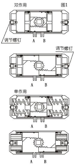 必威西汉姆官网气动执行器传动结构原理